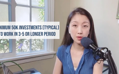 Is passive Investing right for you?